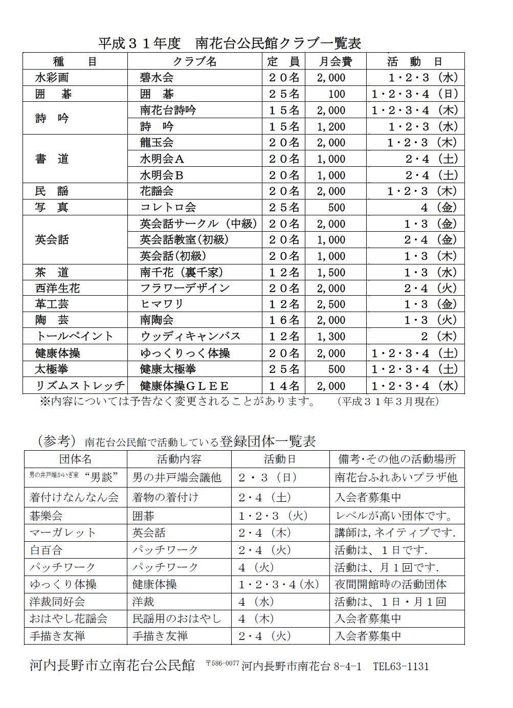 クラブ一覧表H31(参考:登録団体)